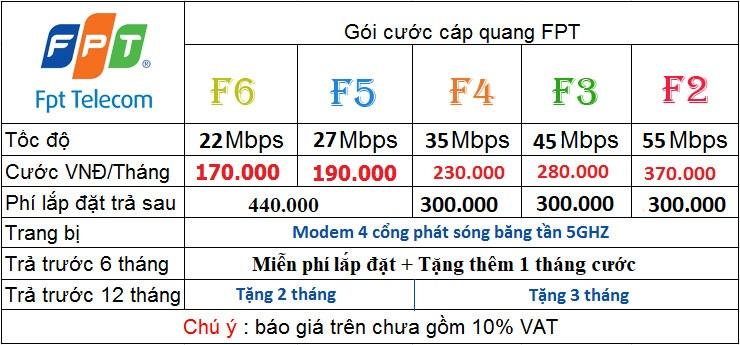 lắp đặt cáp quang FPT Hà Nội - bảng báo giá cước