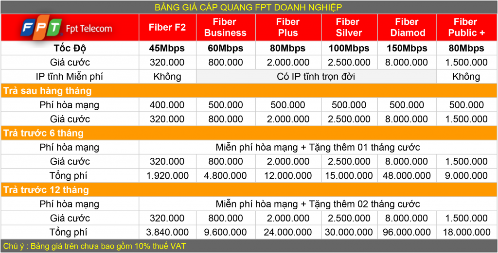 Lắp đặt cáp quang FPT Hà Nội - Báo giá doanh nghiệp