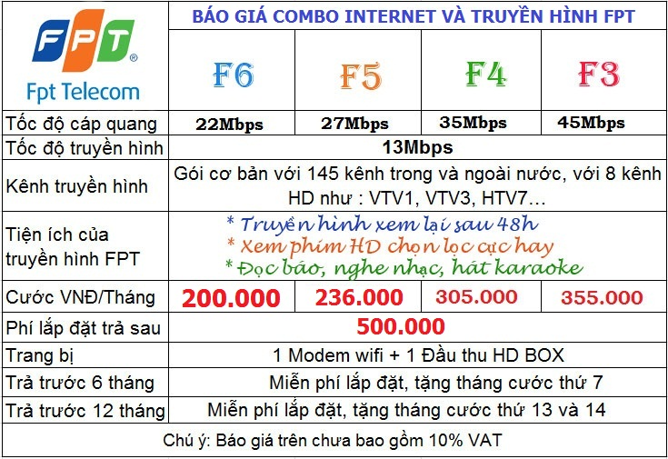 Lắp đặt cáp quang FPT Hà Nội - Bảng báo giá combo