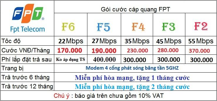 bảng báo giá lắp mạng fpt ngoại thành