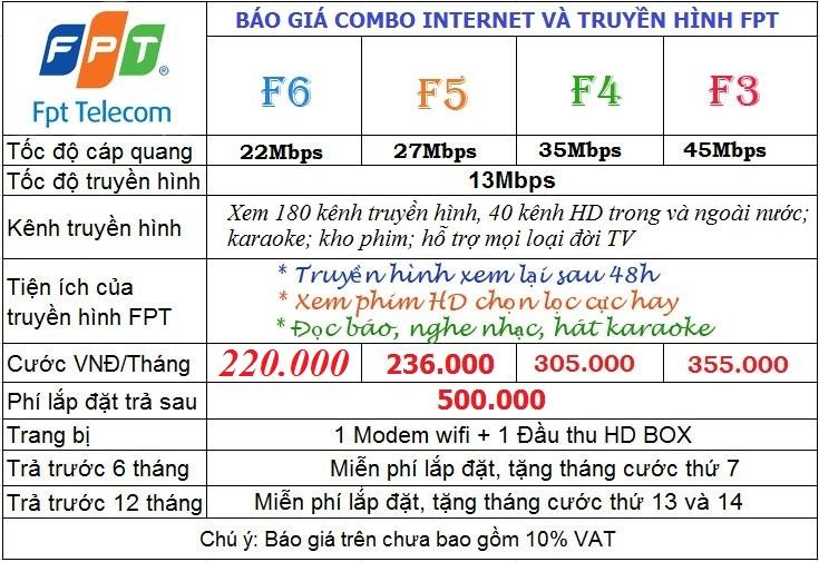bảng báo giá lắp mạng fpt và truyền hình